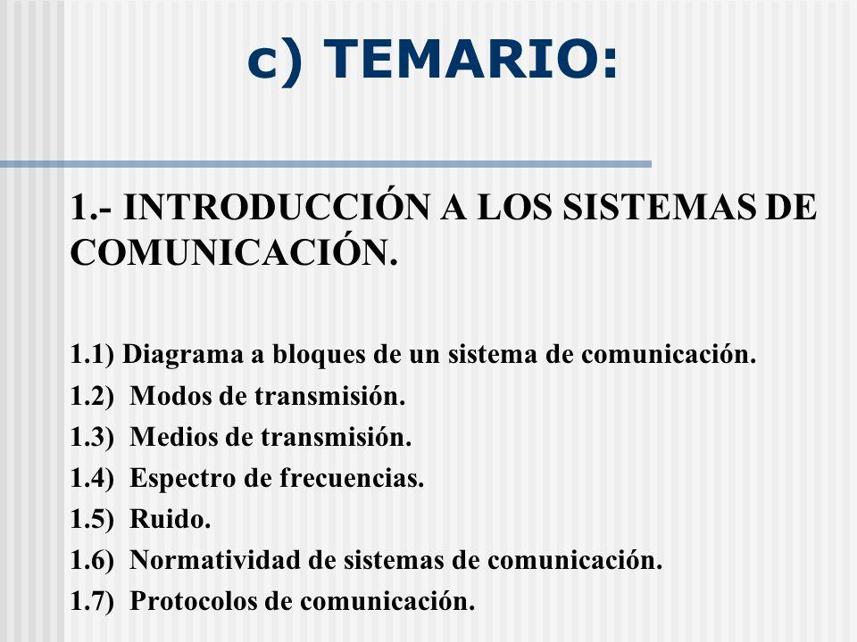 c) TEMARIO: 1.-INTRODUCCIÓN A LOS SISTEMAS DE COMUNICACIÓN.