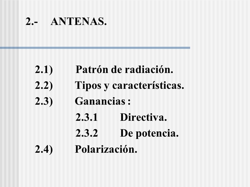 2.-ANTENAS.2.1) Patrón de radiación. 2.2) Tipos y características.