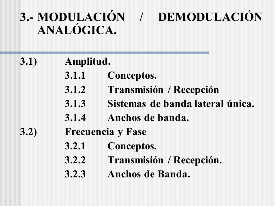 3.-MODULACIÓN / DEMODULACIÓN ANALÓGICA.3.1)Amplitud.