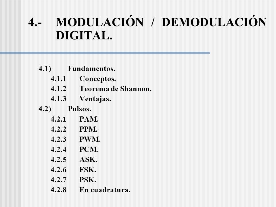 4.-MODULACIÓN / DEMODULACIÓN DIGITAL.4.1) Fundamentos.