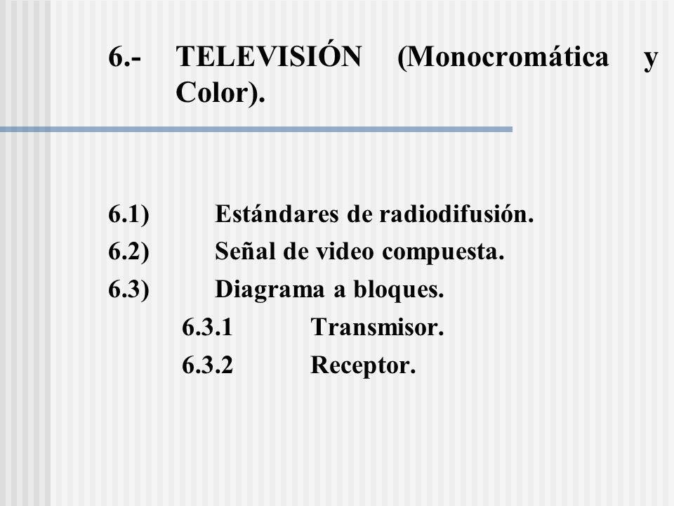 6.-TELEVISIÓN (Monocromática y Color).6.1) Estándares de radiodifusión.