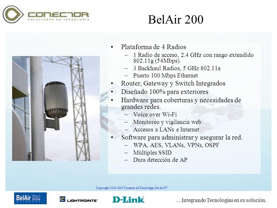 …Integrando Tecnologías en su solución. Copyright 2003-2005 Conector de Tecnología, SA de CV BelAir 200 Plataforma de 4 Radios –1 Radio de acceso, 2.4