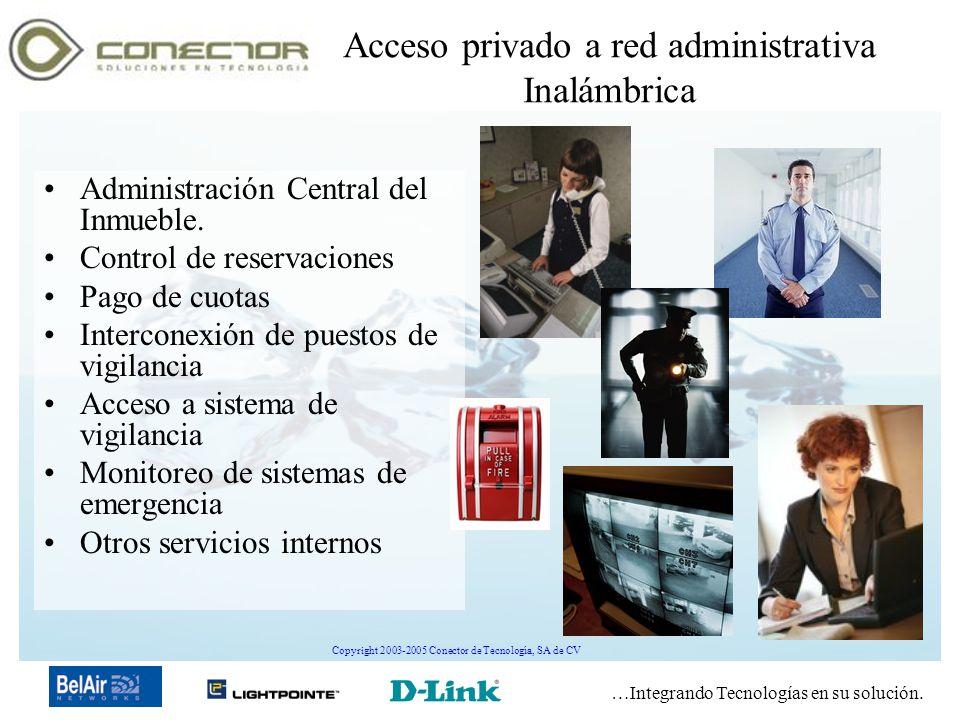 …Integrando Tecnologías en su solución. Copyright 2003-2005 Conector de Tecnología, SA de CV Acceso privado a red administrativa Inalámbrica Administr