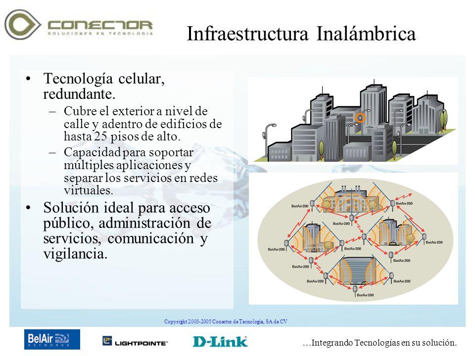 …Integrando Tecnologías en su solución. Copyright 2003-2005 Conector de Tecnología, SA de CV Infraestructura Inalámbrica Tecnología celular, redundant