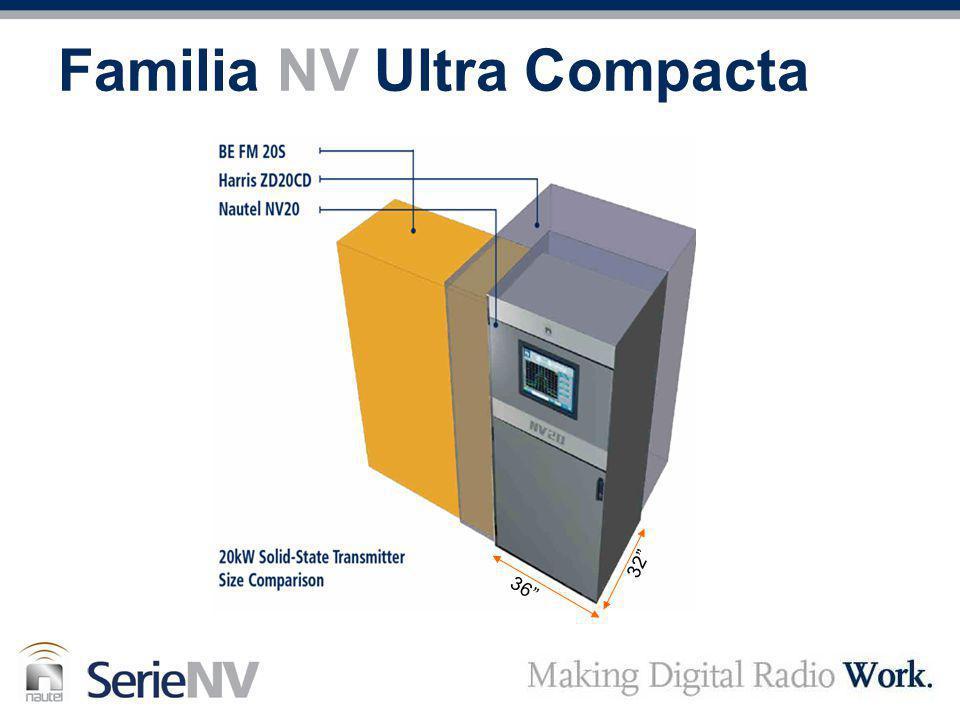 Familia NV Ultra Compacta 36 32