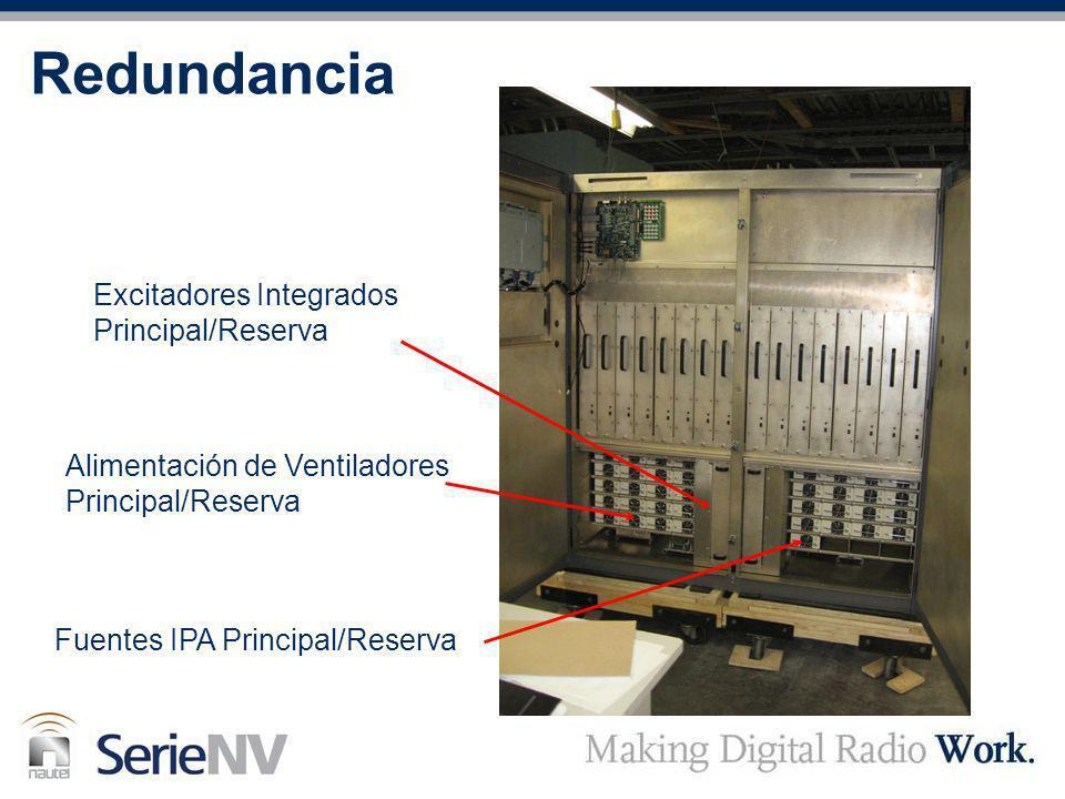 Excitadores Integrados Principal/Reserva Alimentación de Ventiladores Principal/Reserva Fuentes IPA Principal/Reserva Redundancia