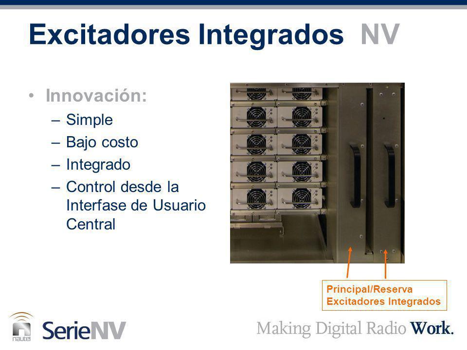 Excitadores Integrados NV Innovación: –Simple –Bajo costo –Integrado –Control desde la Interfase de Usuario Central Principal/Reserva Excitadores Inte
