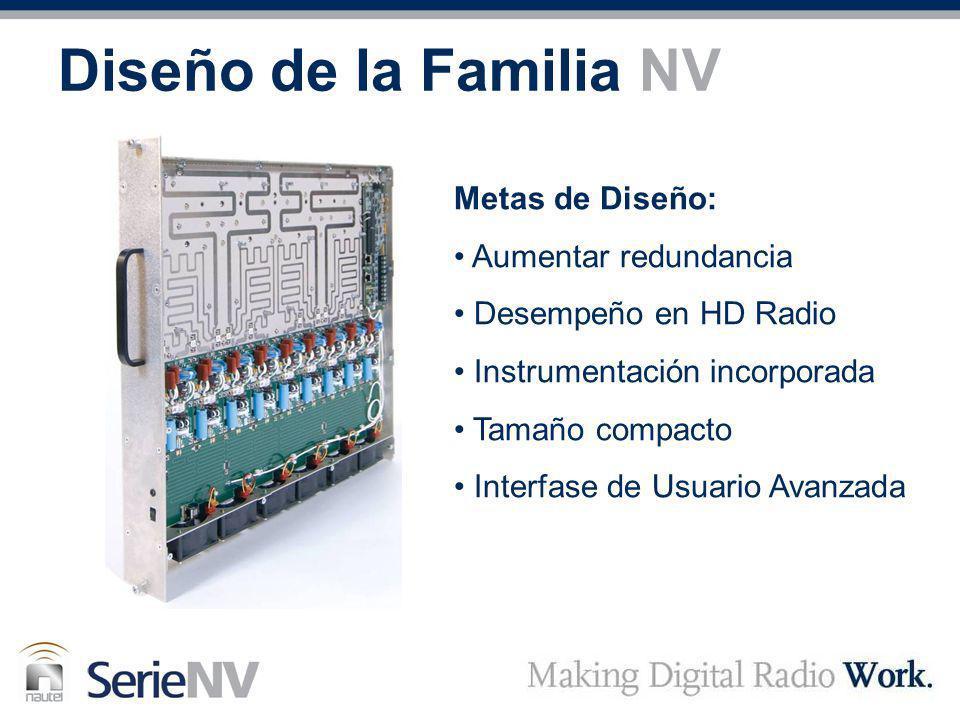 Diseño de la Familia NV Metas de Diseño: Aumentar redundancia Desempeño en HD Radio Instrumentación incorporada Tamaño compacto Interfase de Usuario A
