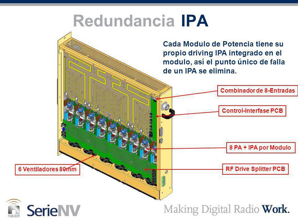 Redundancia IPA Combinador de 8-Entradas 8 PA + IPA por Modulo 6 Ventiladores 80mm Control-Interfase PCB RF Drive Splitter PCB Cada Modulo de Potencia