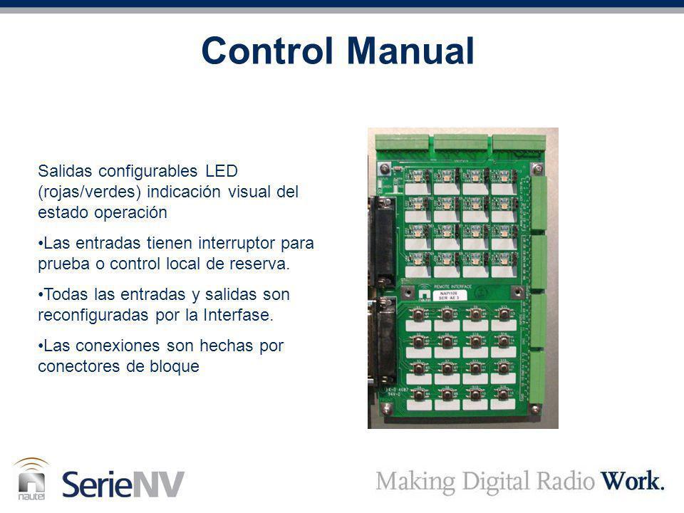 Salidas configurables LED (rojas/verdes) indicación visual del estado operación Las entradas tienen interruptor para prueba o control local de reserva