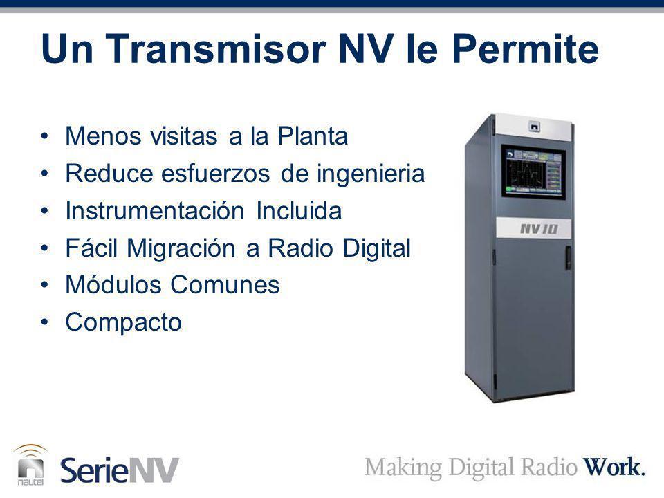 Un Transmisor NV le Permite Menos visitas a la Planta Reduce esfuerzos de ingenieria Instrumentación Incluida Fácil Migración a Radio Digital Módulos