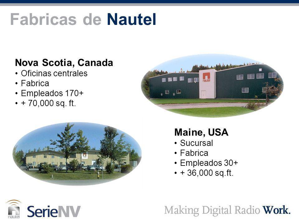 Nova Scotia, Canada Oficinas centrales Fabrica Empleados 170+ + 70,000 sq. ft. Maine, USA Sucursal Fabrica Empleados 30+ + 36,000 sq.ft. Fabricas de N