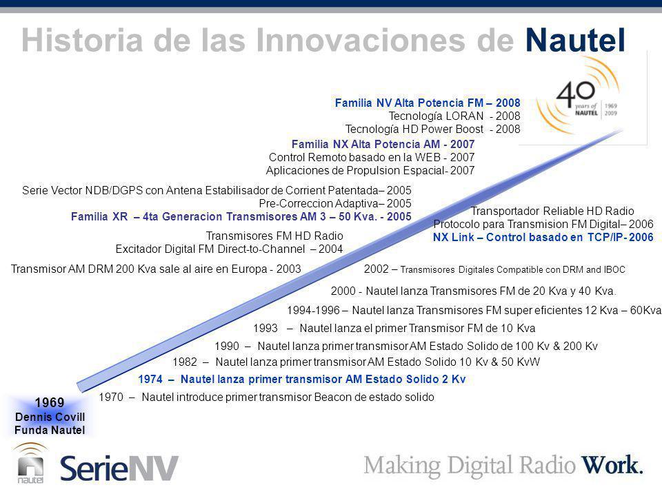 1970 – Nautel introduce primer transmisor Beacon de estado solido 1974 – Nautel lanza primer transmisor AM Estado Solido 2 Kv 1982 – Nautel lanza prim
