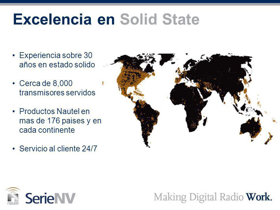Excelencia en Solid State Experiencia sobre 30 años en estado solido Cerca de 8,000 transmisores servidos Productos Nautel en mas de 176 paises y en c