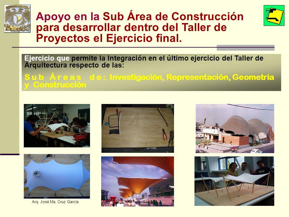 Arq. José Ma. Cruz García 2 Ejercicio que permite la Integración en el último ejercicio del Taller de Arquitectura respecto de las: S u b Á r e a s d