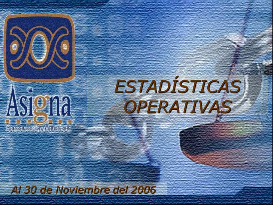 Al 30 de Noviembre del 2006 ESTADÍSTICAS OPERATIVAS
