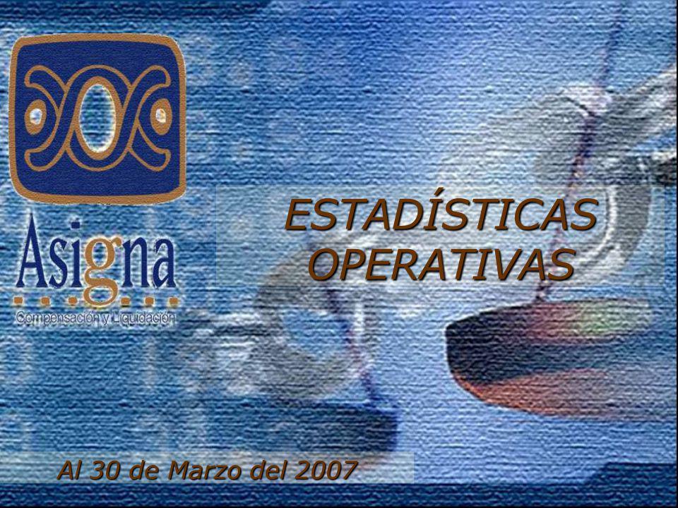 Al 30 de Marzo del 2007 ESTADÍSTICAS OPERATIVAS