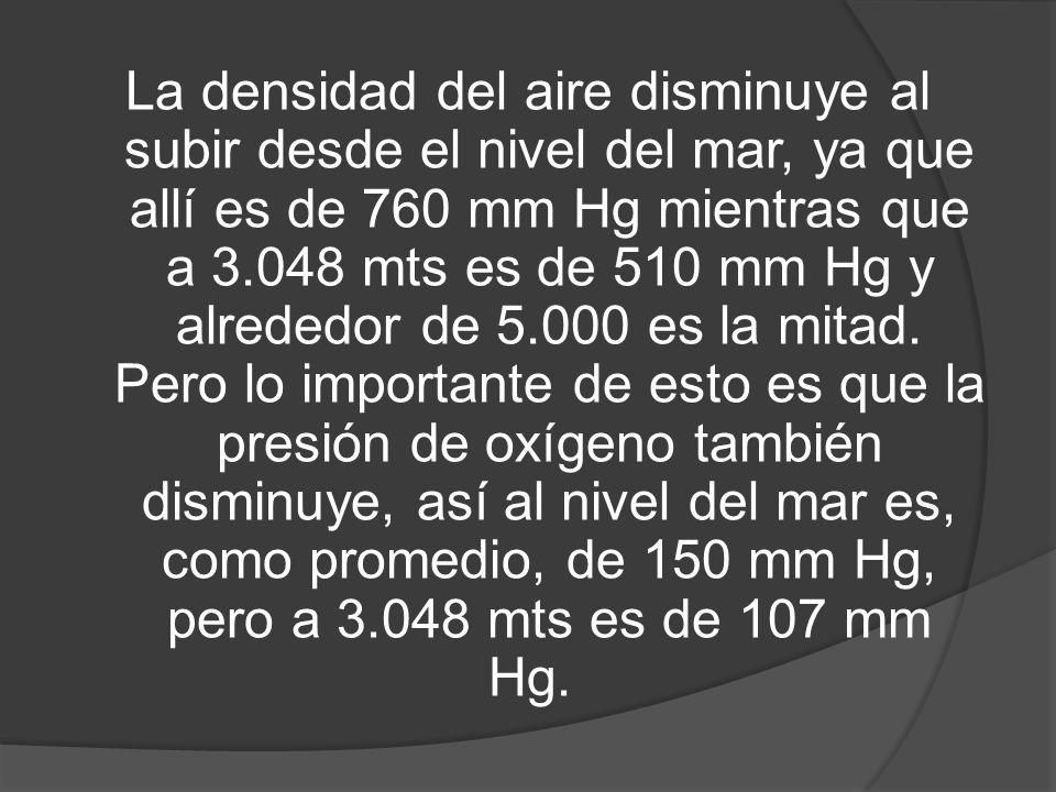 La densidad del aire disminuye al subir desde el nivel del mar, ya que allí es de 760 mm Hg mientras que a 3.048 mts es de 510 mm Hg y alrededor de 5.000 es la mitad.