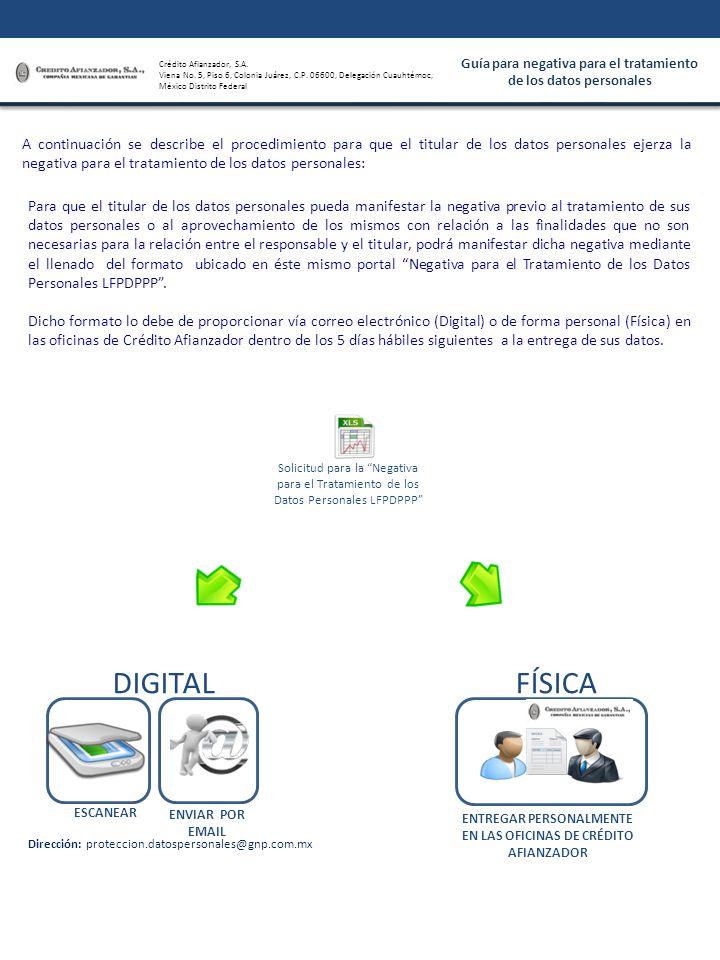 Guía para negativa para el tratamiento de los datos personales Crédito Afianzador, S.A.