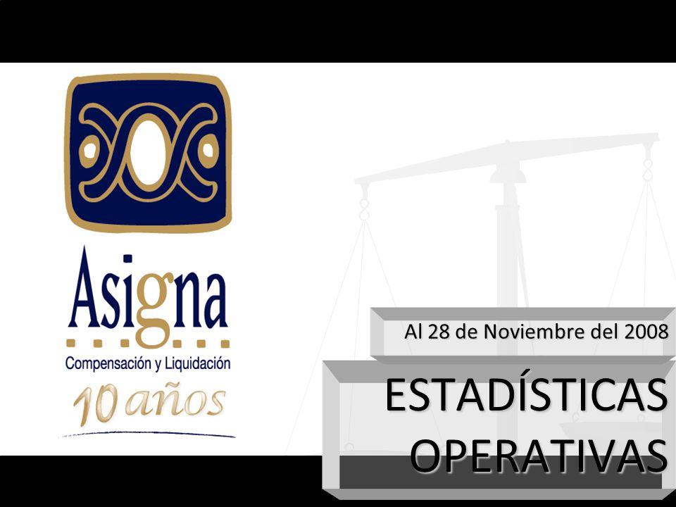 ESTADÍSTICAS OPERATIVAS Al 28 de Noviembre del 2008
