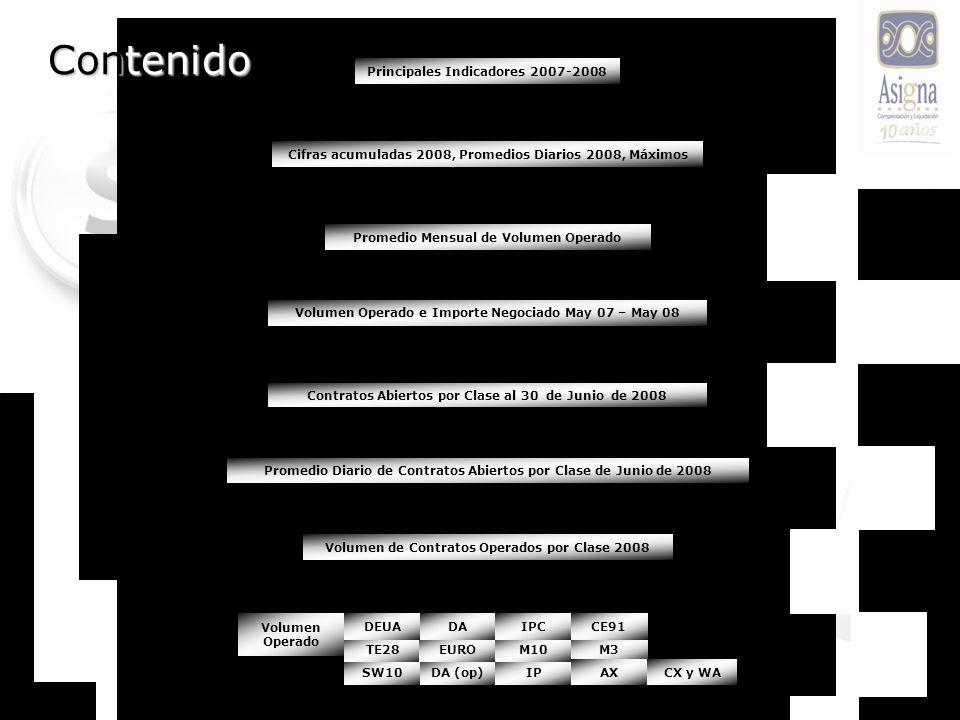 Contenido Principales Indicadores 2007-2008 Cifras acumuladas 2008, Promedios Diarios 2008, Máximos Promedio Mensual de Volumen Operado Promedio Diari