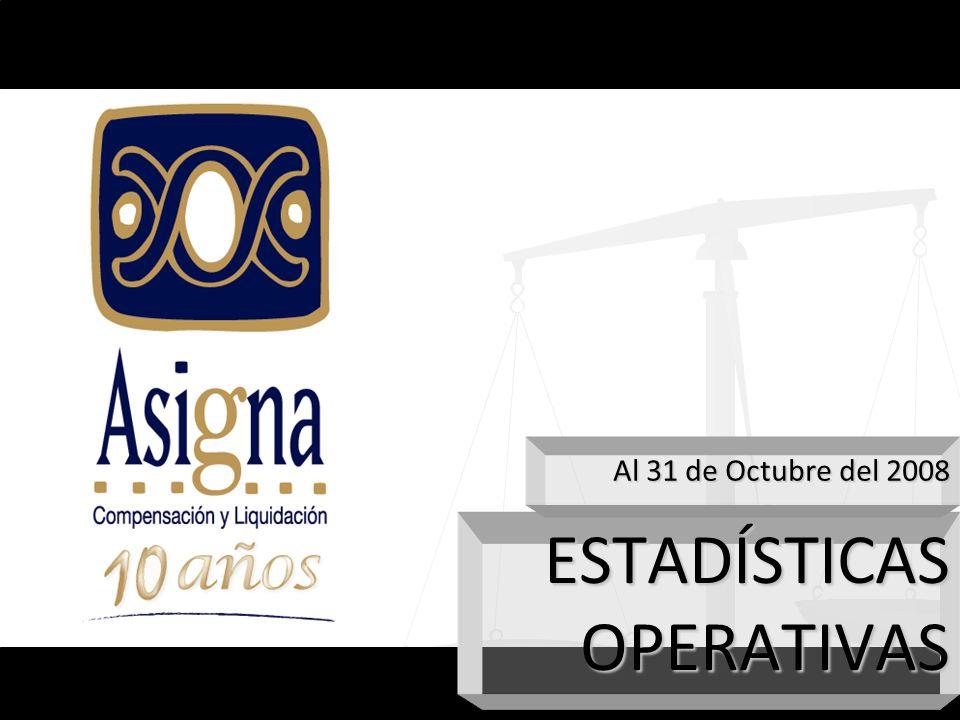 ESTADÍSTICAS OPERATIVAS Al 31 de Octubre del 2008