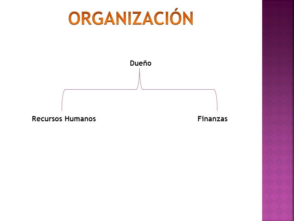 Dueño Recursos HumanosFinanzas