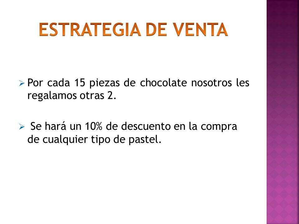 Por cada 15 piezas de chocolate nosotros les regalamos otras 2. Se hará un 10% de descuento en la compra de cualquier tipo de pastel.