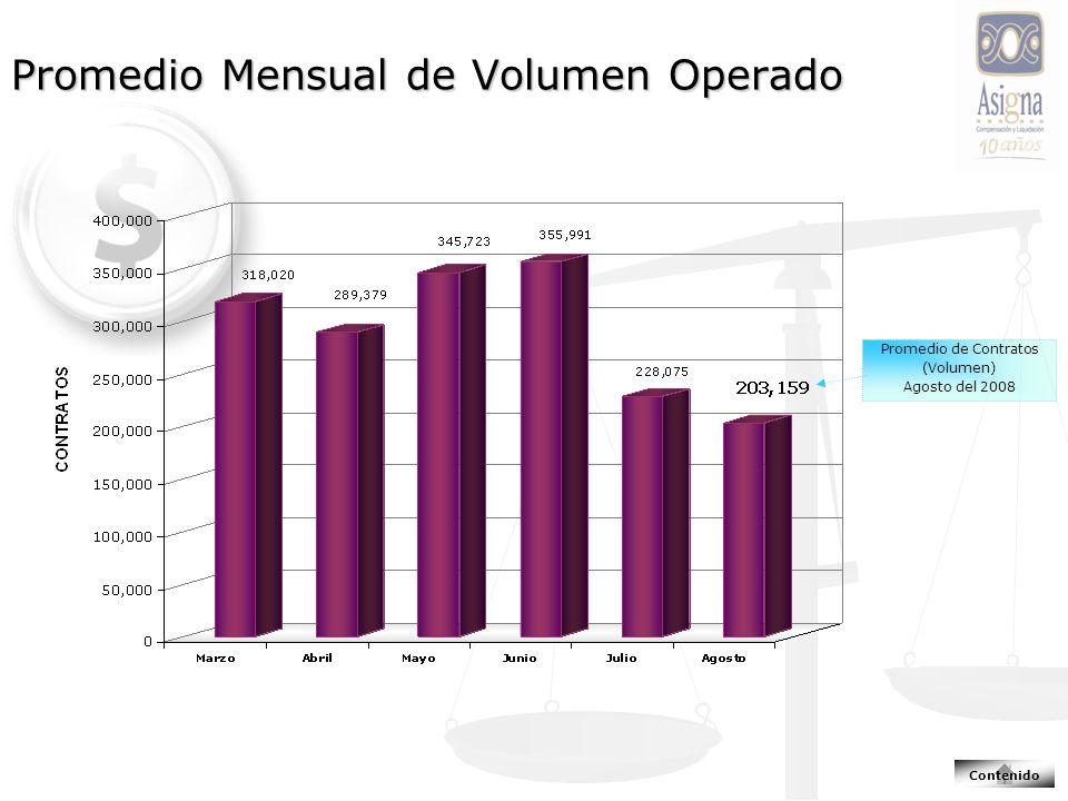 Promedio Mensual de Volumen Operado Promedio de Contratos (Volumen) Agosto del 2008 Contenido