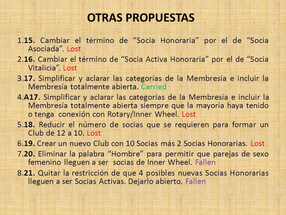 1.15.Cambiar el término de Socia Honoraria por el de Socia Asociada.