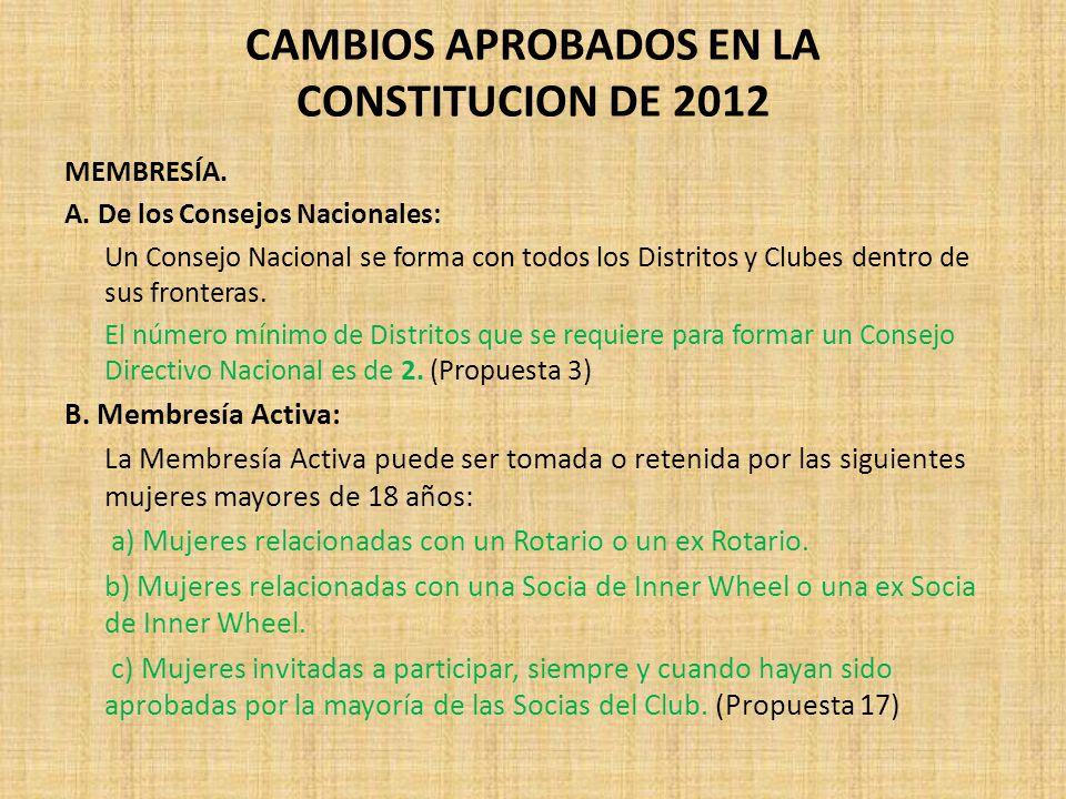 CAMBIOS APROBADOS EN LA CONSTITUCION DE 2012 MEMBRESÍA.