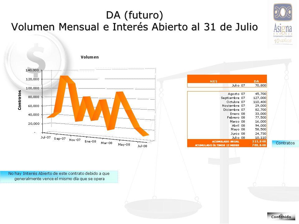 DA (futuro) Volumen Mensual e Interés Abierto al 31 de Julio Contratos No hay Interés Abierto de este contrato debido a que generalmente vence el mismo día que se opera Contenido