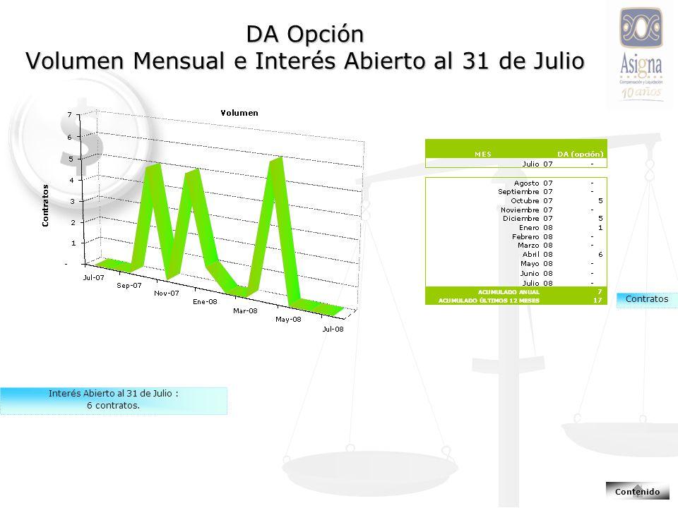 DA Opción Volumen Mensual e Interés Abierto al 31 de Julio Contratos Interés Abierto al 31 de Julio : 6 contratos.