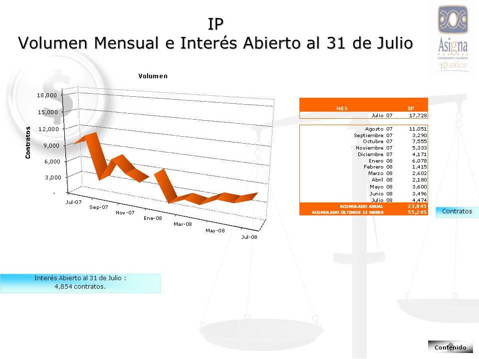 IP Volumen Mensual e Interés Abierto al 31 de Julio Contratos Interés Abierto al 31 de Julio : 4,854 contratos.