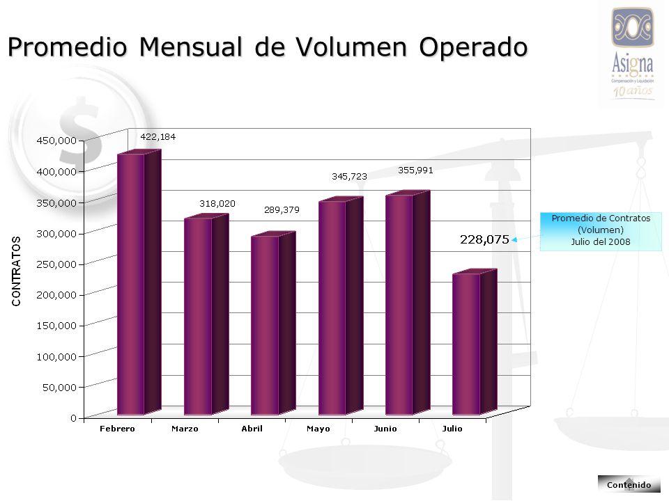 Promedio Mensual de Volumen Operado Promedio de Contratos (Volumen) Julio del 2008 Contenido