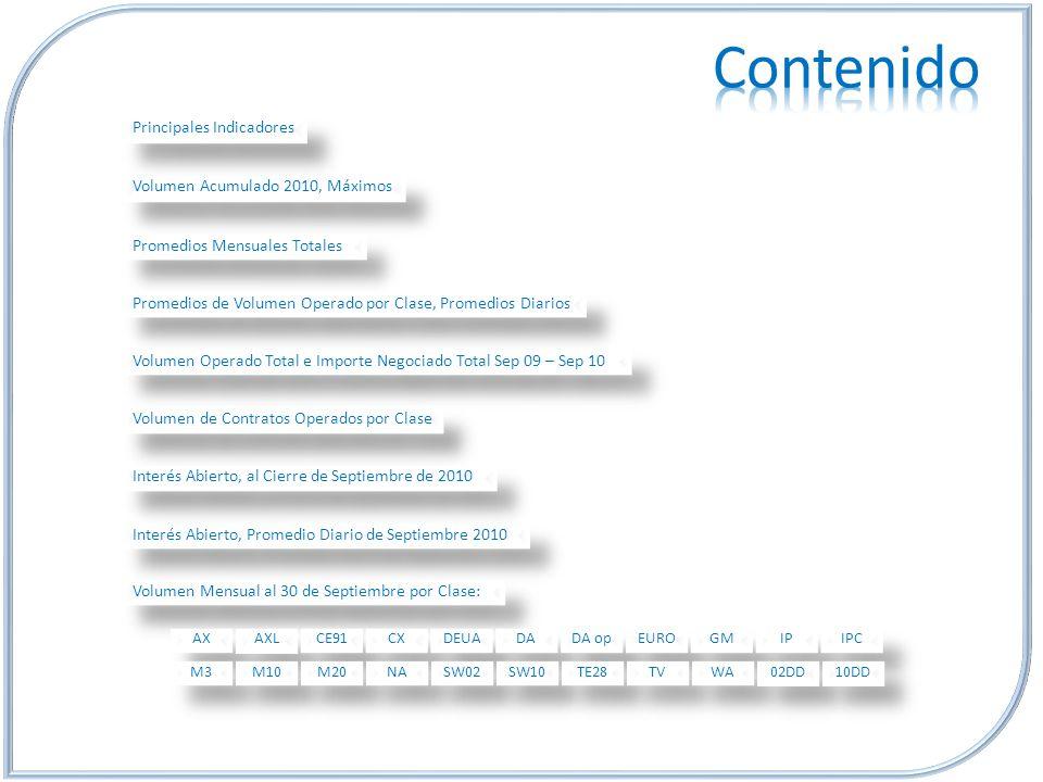 Volver a Contenido Volver a Contenido 1) Los primeros nueve meses del 2010 vs.