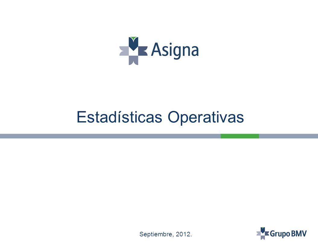 Estadísticas Operativas Septiembre, 2012.
