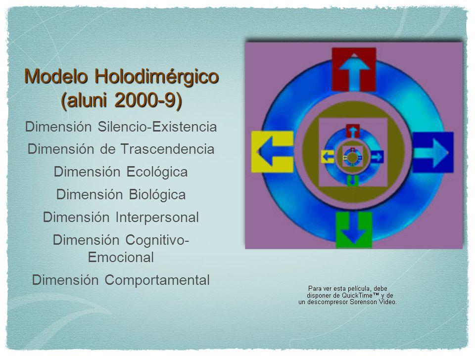 Modelo Holodimérgico (aluni 2000-9) Dimensión Silencio-Existencia Dimensión de Trascendencia Dimensión Ecológica Dimensión Biológica Dimensión Interpe
