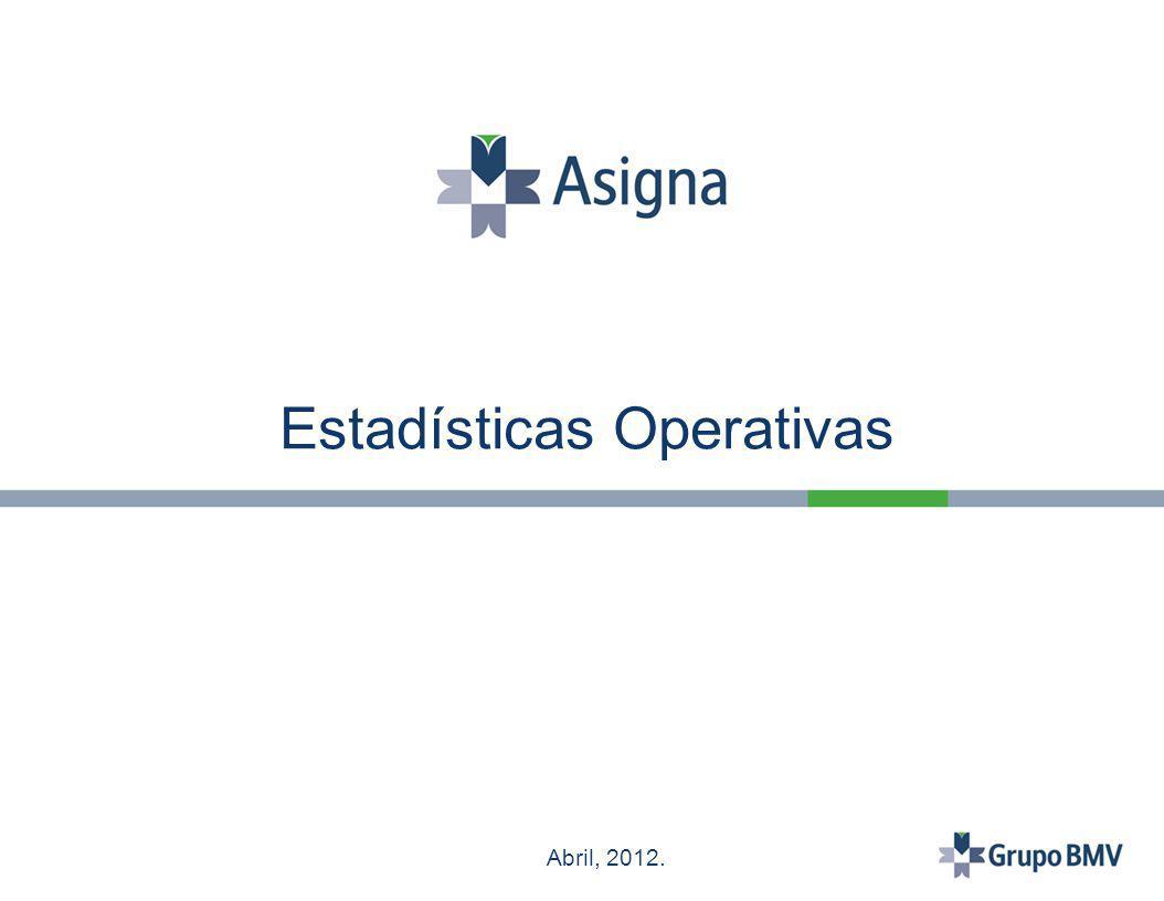 Estadísticas Operativas Abril, 2012.