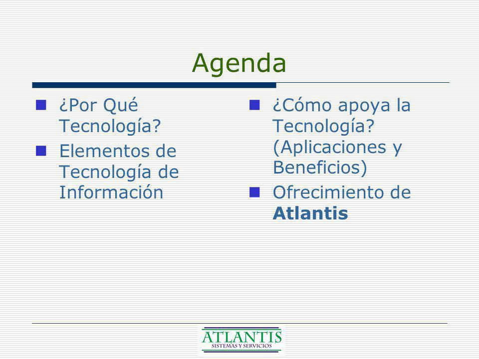 Agenda ¿Por Qué Tecnología. Elementos de Tecnología de Información ¿Cómo apoya la Tecnología.