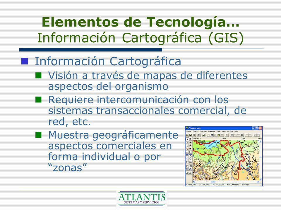 Elementos de Tecnología… Información Cartográfica (GIS) Información Cartográfica Visión a través de mapas de diferentes aspectos del organismo Requiere intercomunicación con los sistemas transaccionales comercial, de red, etc.