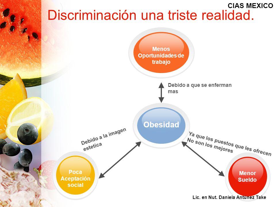 Discriminación una triste realidad. Debido a la imagen estetica Ya que los puestos que les ofrecen No son los mejores Debido a que se enferman mas Obe