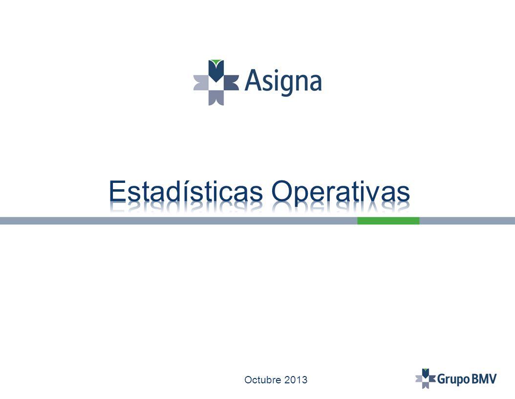 Interés abierto al 31 de Oct: 218,340 contratos