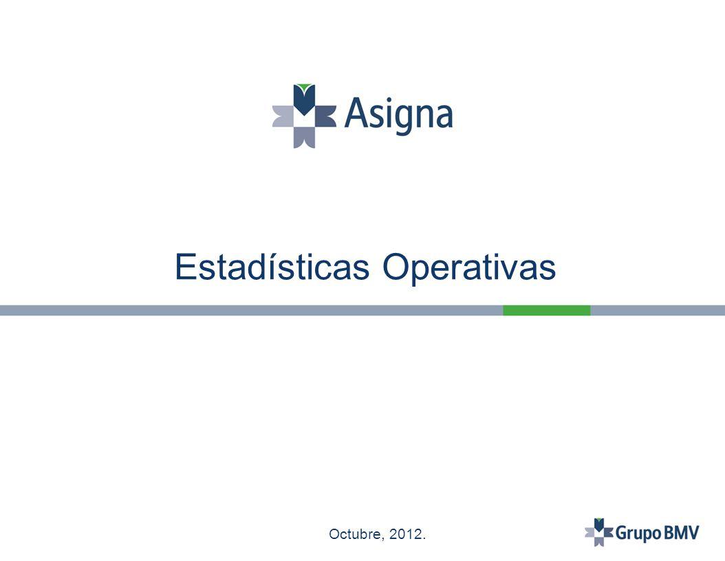 Estadísticas Operativas Octubre, 2012.