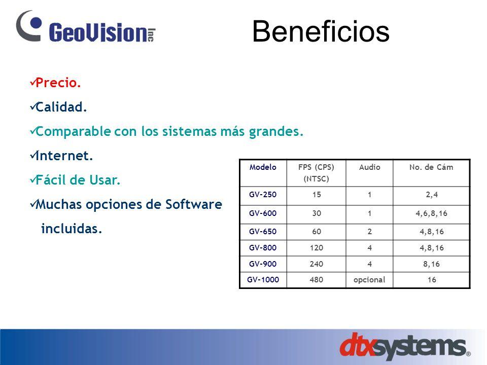 Beneficios Precio. Calidad. Comparable con los sistemas más grandes. Internet. Fácil de Usar. Muchas opciones de Software incluidas. ModeloFPS (CPS) (