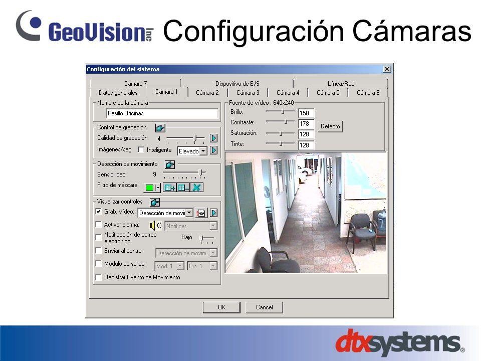 Configuración de I/O