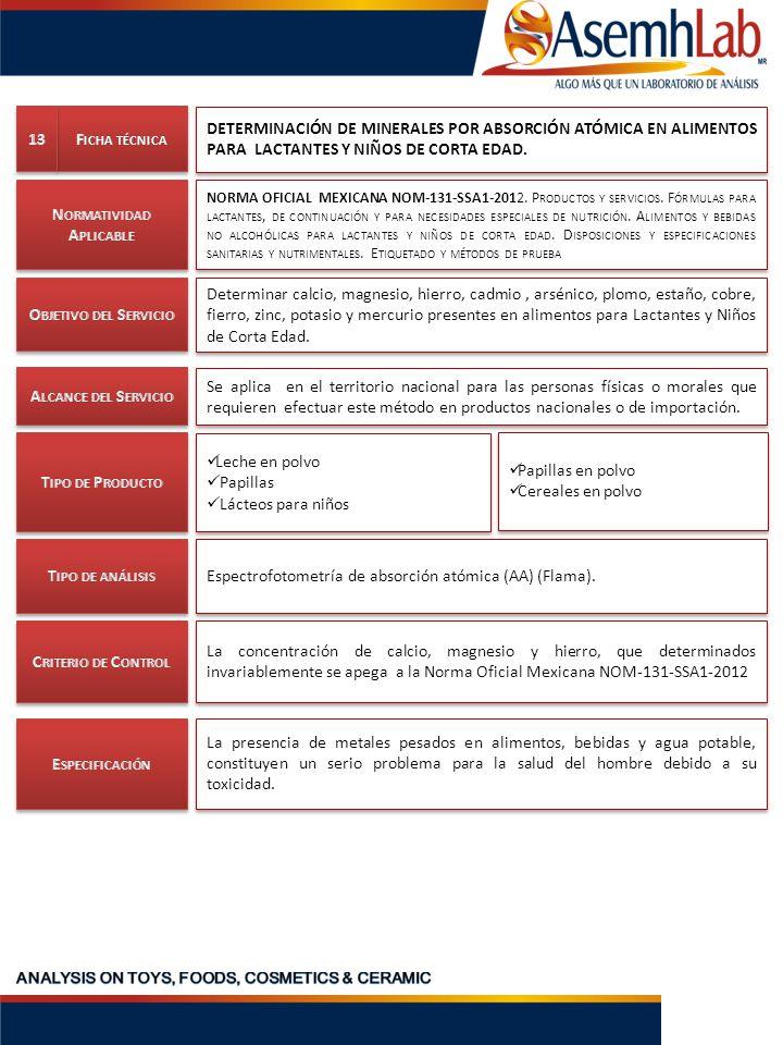 DETERMINACIÓN DE MINERALES POR ABSORCIÓN ATÓMICA EN ALIMENTOS PARA LACTANTES Y NIÑOS DE CORTA EDAD. NORMA OFICIAL MEXICANA NOM-131-SSA1-2012. P RODUCT