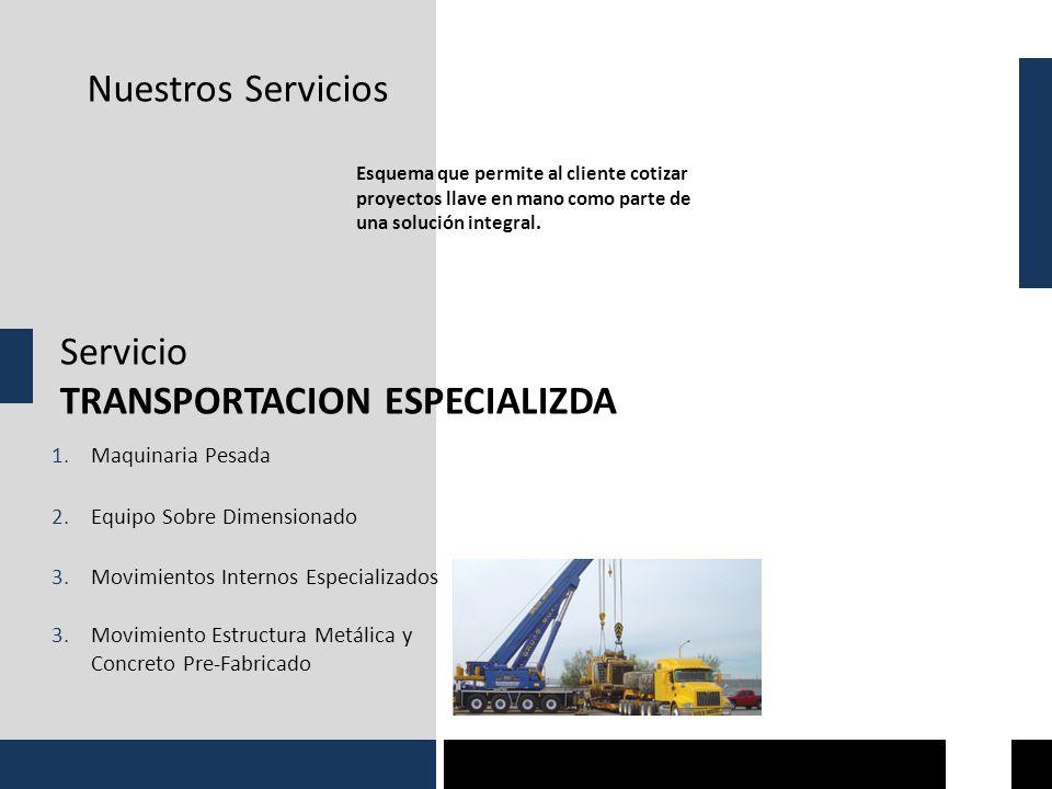 Nuestros Servicios Servicio TRANSPORTACION ESPECIALIZDA Esquema que permite al cliente cotizar proyectos llave en mano como parte de una solución integral.