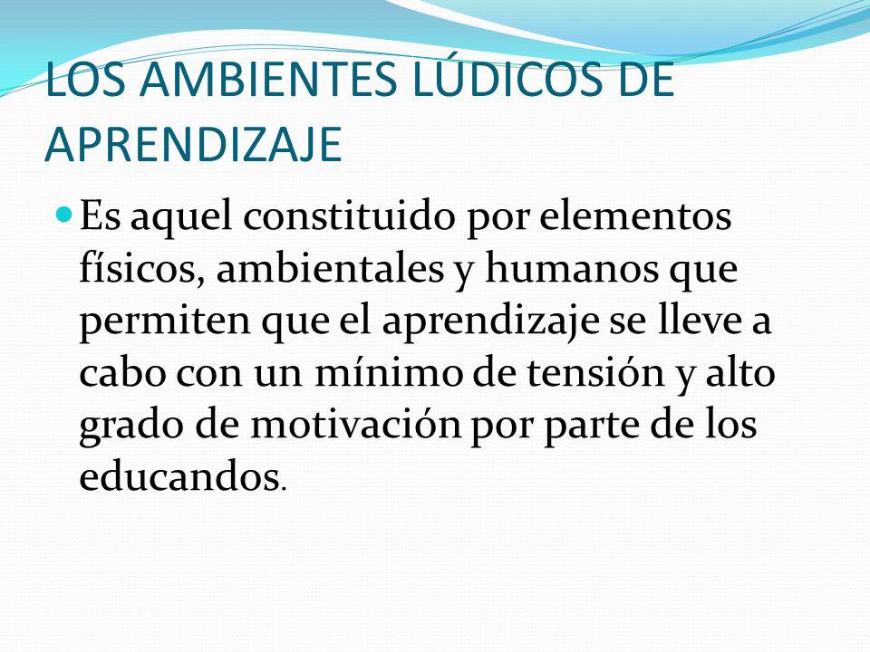 LOS AMBIENTES LÚDICOS DE APRENDIZAJE Es aquel constituido por elementos físicos, ambientales y humanos que permiten que el aprendizaje se lleve a cabo