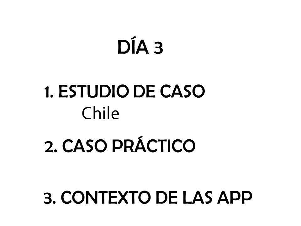 DÍA 3 1. ESTUDIO DE CASO Chile 2. CASO PRÁCTICO 3. CONTEXTO DE LAS APP